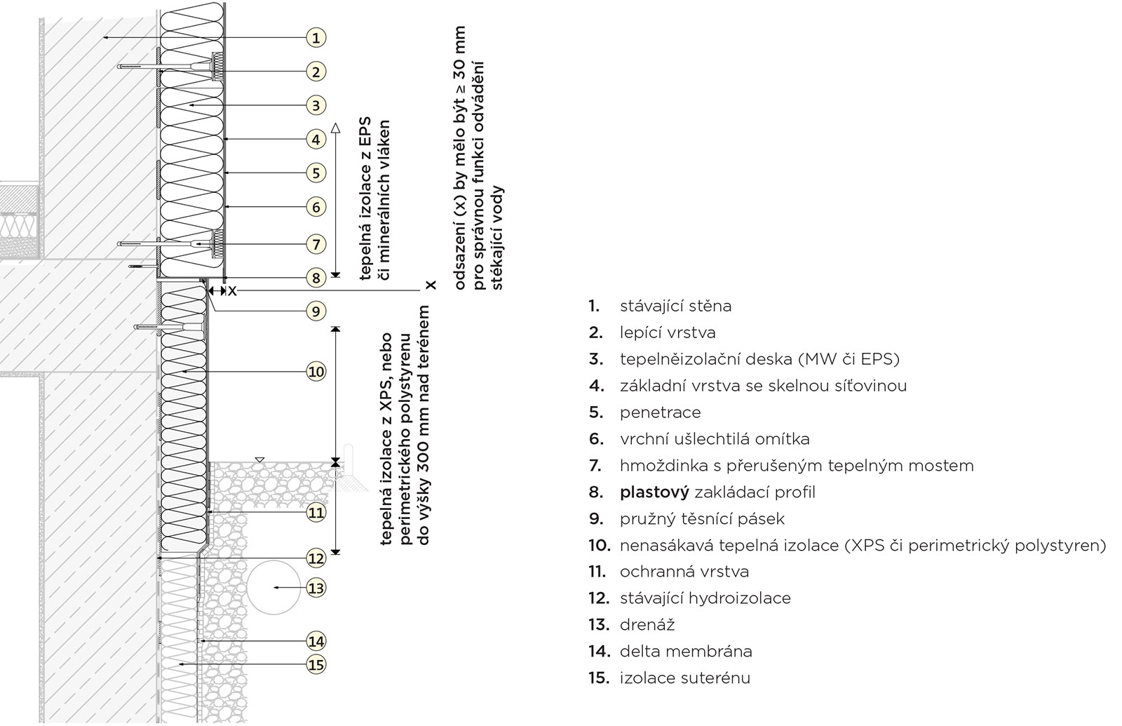 Kontaktní zateplovací systém na masivní konstrukci