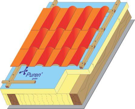 Puren PIR Plus tloušťka 80 mm + minerální vata mezi krokvemi, tloušťka 160 mm, prostup tepla U= 0,16 W/m²K