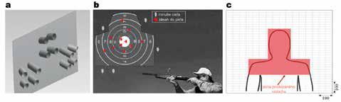 Obr. 6 Koncept cílového personalizovaného větrání a b střelecký terč c cílená zóna dodávání vzduchu 20