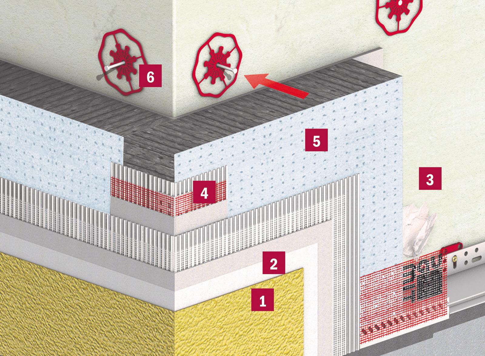 1. Baumit NanoporTop, samočisticí tenkovrstvá omítka, 2. Baumit PremiumPrimer, prémiový základní nátěr, 3. Baumit openContact, vysoce paropropustná lepicí a stěrková hmota , 4. Baumit openTex, vysoce odolná sklotextilní síťovina, 5. Baumit openReflect, šedé difuzně otevřené fasádní desky z EPS , 6. Baumit StarTrack, jedinečné lepicí kotvy pro prvotřídní zateplení