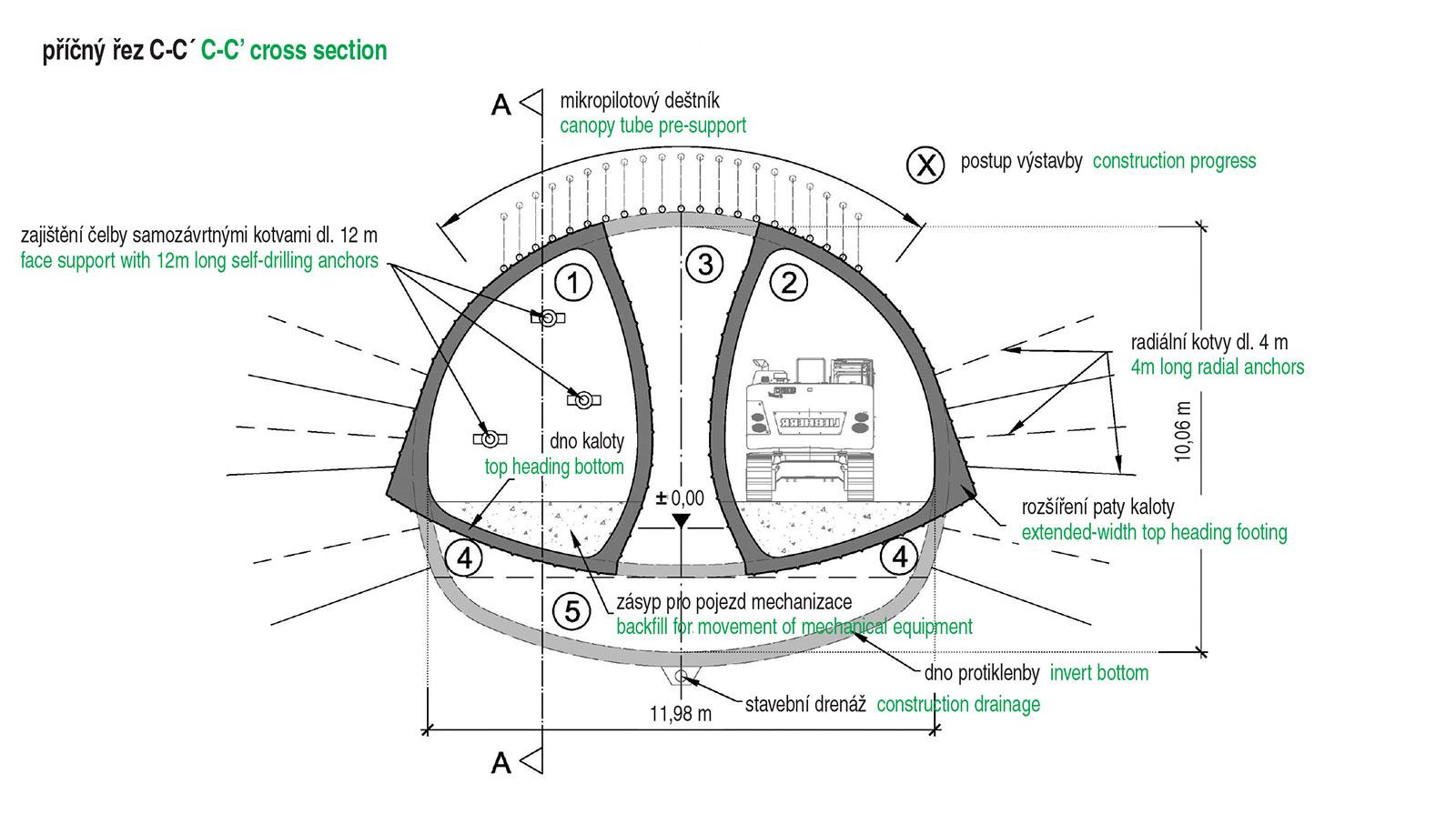 Obr. 5 Příčný řez – výřez z projektové dokumentace (zdroj: BeMo Tunneling)