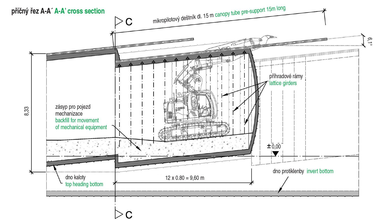 Obr. 6 Podélný řez – výřez z projektové dokumentace (zdroj: BeMo Tunneling)