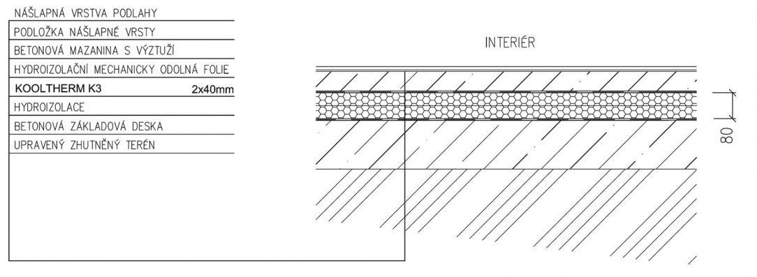 Příklad skladby podlahy s izolační podlahovou deskou Kingspan Kooltherm® K3