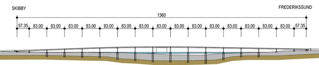 Obr. 3 Podélný řez mostem