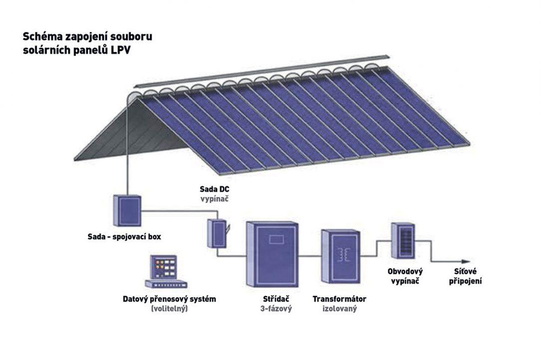 Obr. 4 Schéma zapojení souboru solárních panelů LPV
