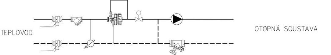 Obr. 4a Schéma zapojení s dvoucestným regulačním ventilem