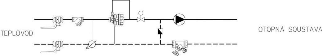 Obr. 4b Schéma zapojení s dvoucestným regulačním ventilem zpětná klapka ve zkratu