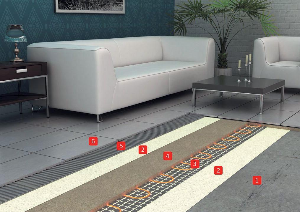 Podlahové vytápění elektrický odporový drát