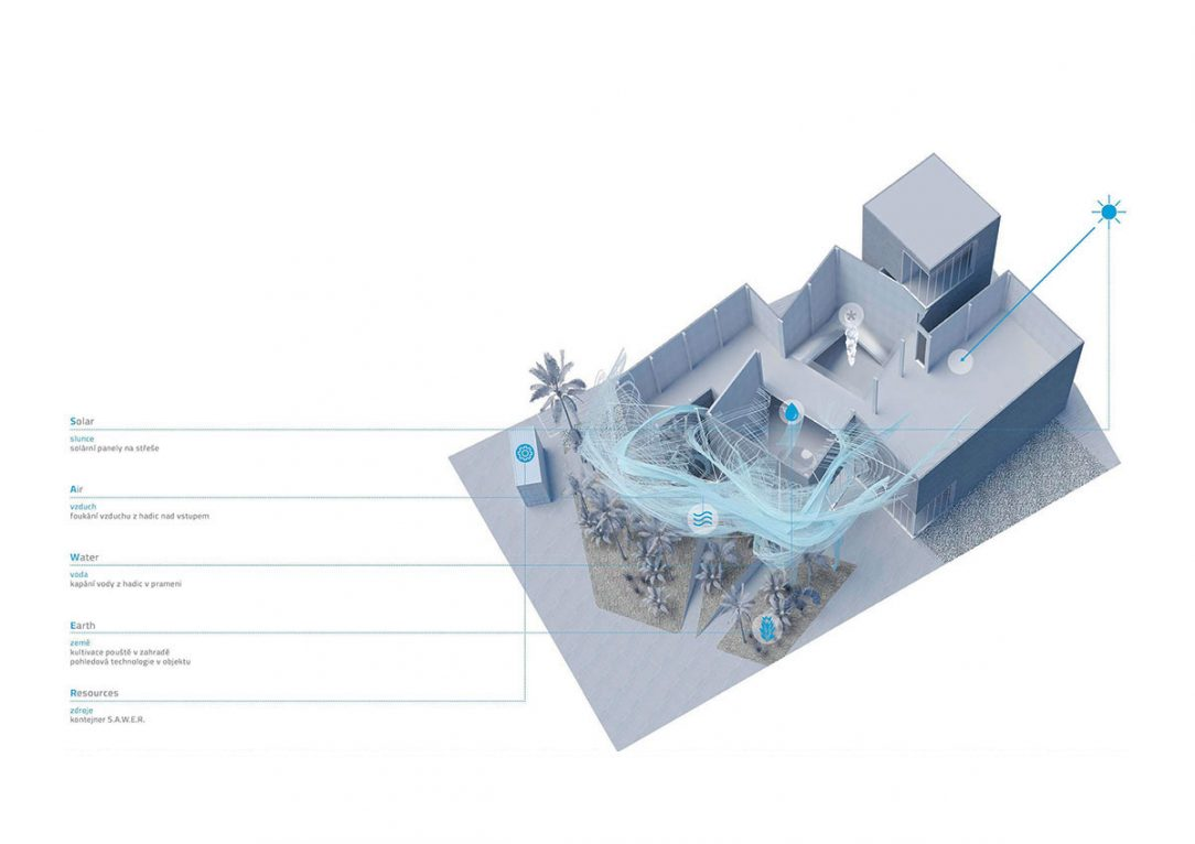 Pavilon je syntézou lapidárního a experimentálního přístupu.