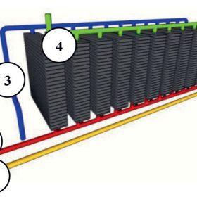 Obr. 2 Grafitový blokový výměník tepla KOROBON s číselným schématem umístění senzorického měření