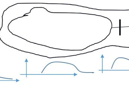 Obr. 2 Změna stavu sítě při vzniku poruchy
