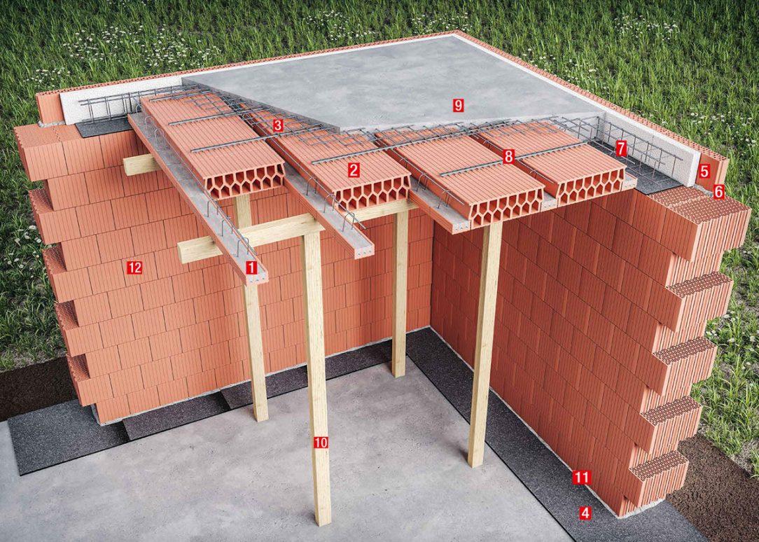 Montovaný keramický strop Porotherm s nadbetonávkou