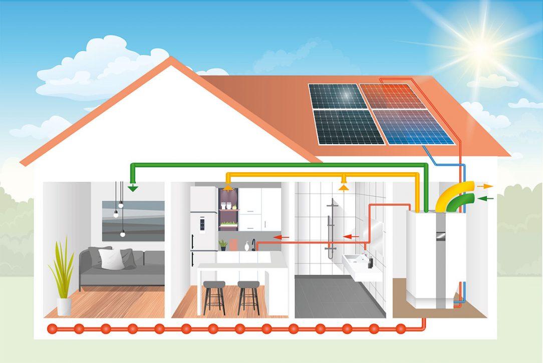 Obr. 3 Tepelná čerpadla vzduch-voda kombinovaná s centrálním větracím systémem.