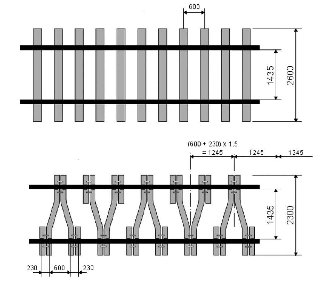 Obr. 3 Vzdálenost pražců při vzdálenosti kolejnicových upevnění 600 mm