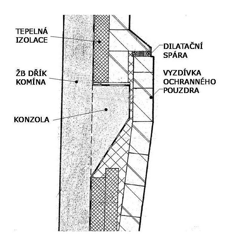 Detail dilatační spáry ochranného přizděného pouzdra