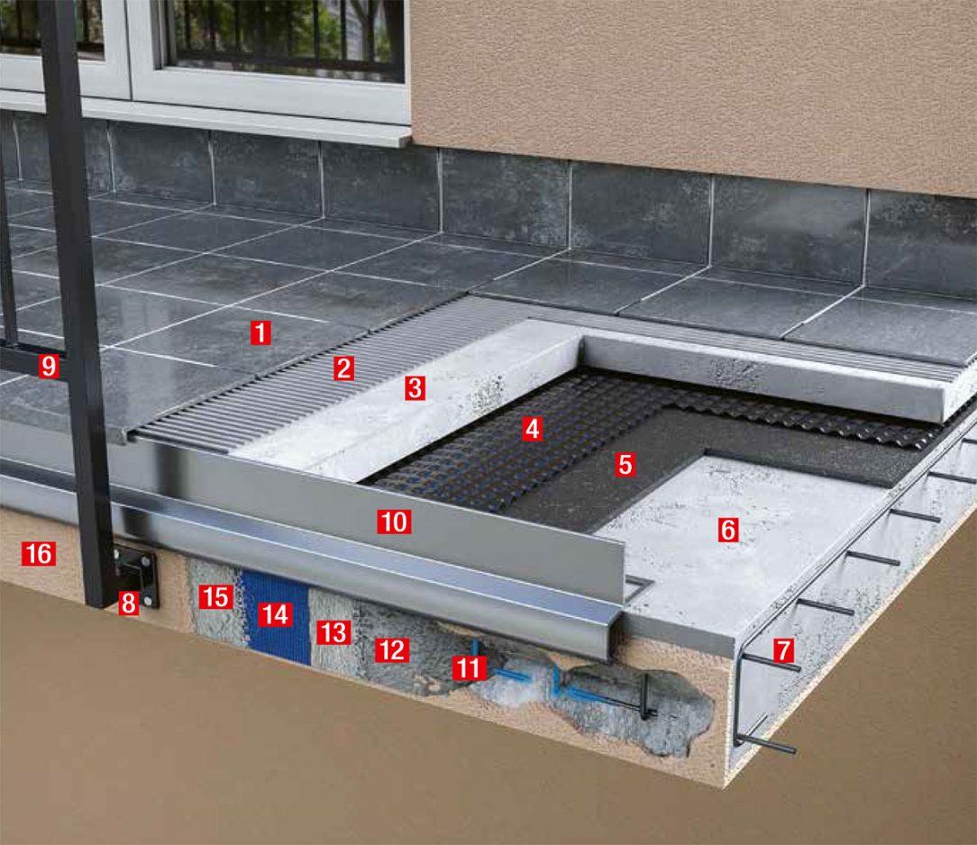 Systém na opravu balkonové konstrukce