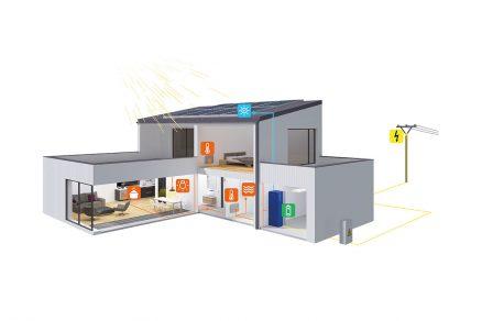 Schéma rodinného domu s fotovoltaickou elektrárnou, vytápěného elektrickými sálavými topnými systémy s instalovanou domácí baterií AES (na obrázku v garáži) a napojenou na vnější energetickou síť.