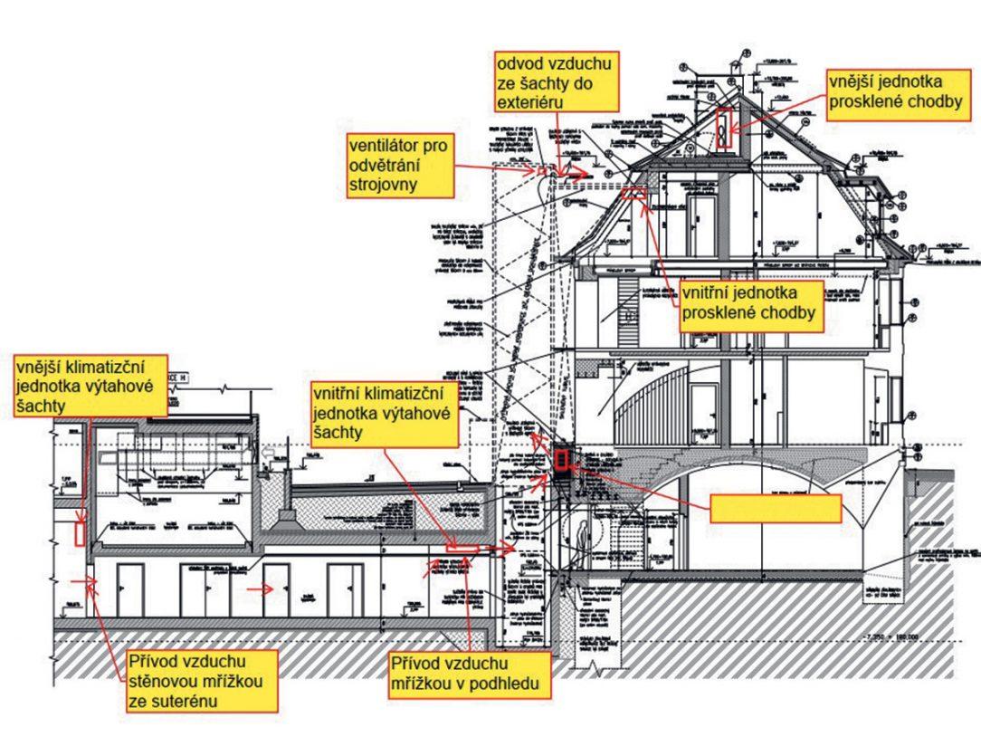 Schéma výtahové šachty