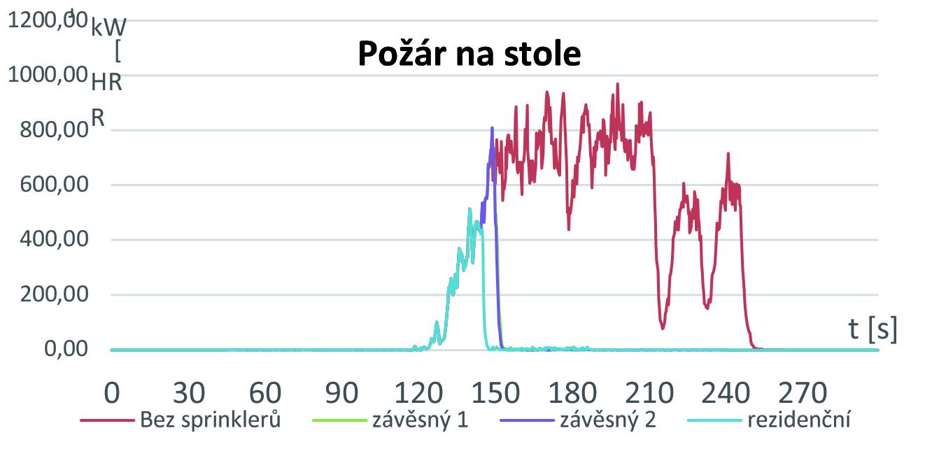 graf 06 1
