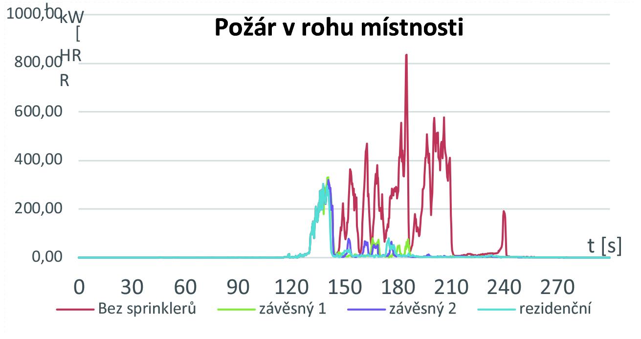 graf 07