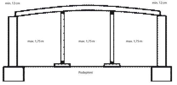Keramicke Stropni Systemy Asb Portal