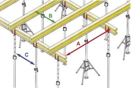 Monoliticky Beton A Bedneni Zajisteni Bezpecnosti Prace Asb Portal