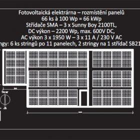 Fotovoltaické zdroje a akumulační systémy