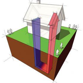 Geotermální tepelná čerpadla