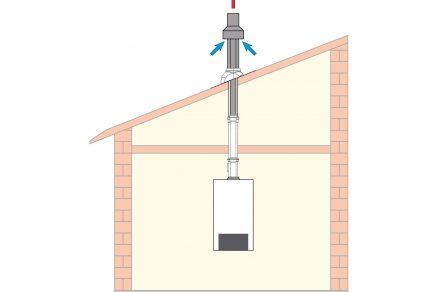 Hlavní úskalí při instalaci kondenzačních kotlů