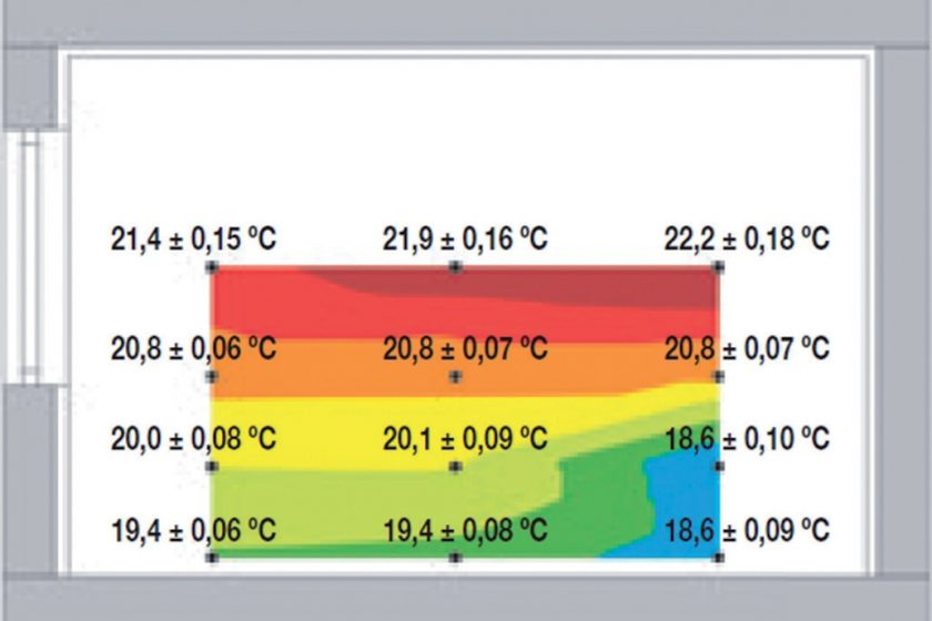 Měření účinnosti distribuce tepla vobjektu spodlahovým astropním sálavým vytápěním