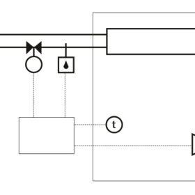 Ochrana proti rosení chladicích panelů