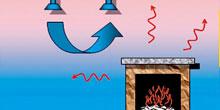 Kombinované soustavy pro vytápění a větrání nízkoenergetických domů