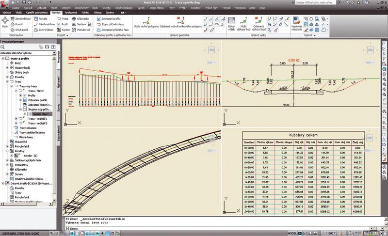 Řešení pro návrh inženýrských staveb