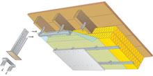 Rigips přináší novinku – krokvový nástavec pro výkonnou izolaci v podkroví